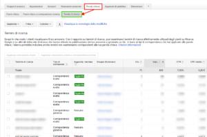 Termini di ricerca su Google Adwords